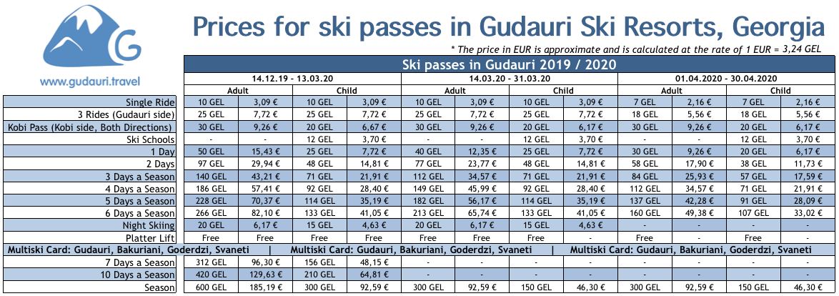 Ski Lift Price Gudauri